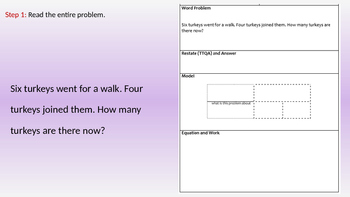 How to Solve Story Problems Step-by-Step Animated PowerPoint