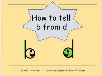 How to Tell b from d