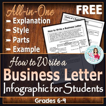 How to Write a Business Letter Infographic for Students -