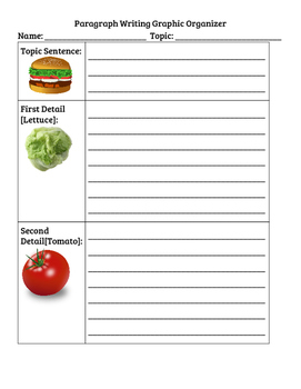 How to Write a Paragraph Graphic Organizer(Hamburger)
