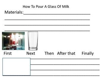 How to Writing (pour milk, walk a dog, make popcorn)