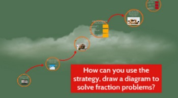 Prezi: How to draw a diagram to help solve word problems i