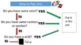 How to play UNO visual supports