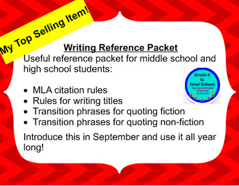 Quote using MLA citations- reference sheet w/ transitions,