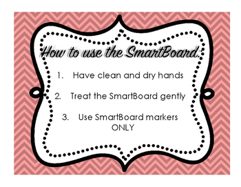 How to use the SmartBoard