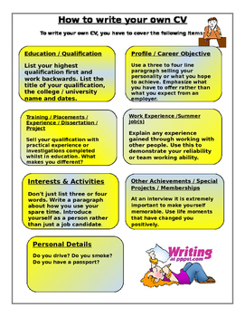 How to write your own CV