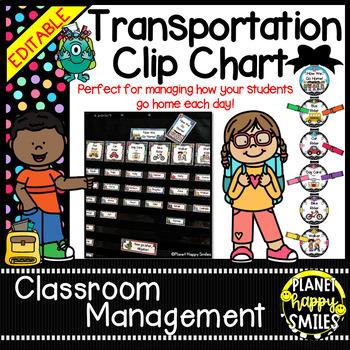 How we go home ~ Transportation Bundle (Editable) ~ Monster Theme