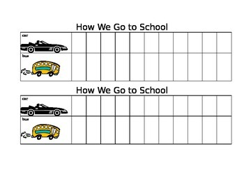 How we go to school graph (Kindergarten)