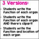 Human Body Organs Flip Book