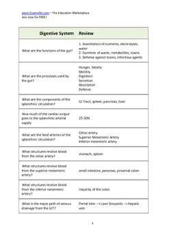 Human Digestive System Review - 800+ Facts (Handout/Test Prep)