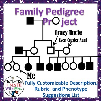 Human Family Pedigree Project and Research Paper