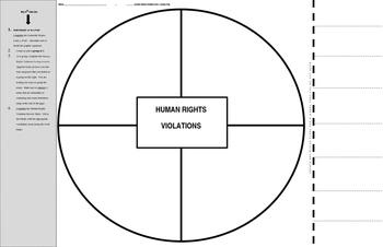 Human Rights Violations - Essay Prep Activity