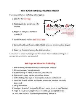Human Trafficking Protocol and Indicators