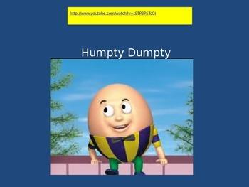 Humpty Dumpty reading PowerPoint