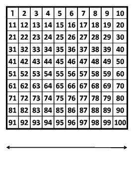 Hundred Chart and Number Line