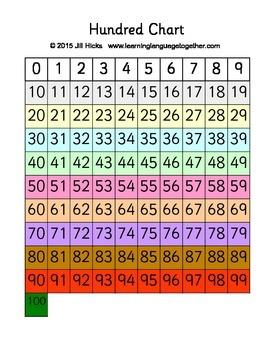 Hundred Chart or Hundreds Chart