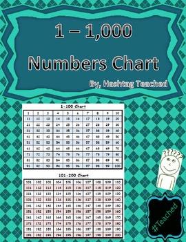 Printable Hundreds Chart Reference Sheets (1-1,000)