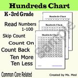 Hundreds Chart 1-100 Primary Font
