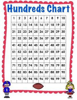 Hundreds Chart Math Football Place Value Freebie