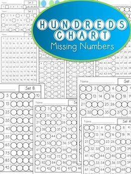 Hundreds Chart - Missing Number