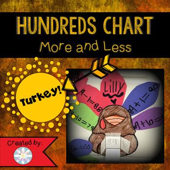 Hundreds Chart More and Less Turkey Craftivity
