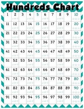 Hundreds Chart - Teal Chevron