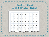 Hundreds Chart with All Factors Listed