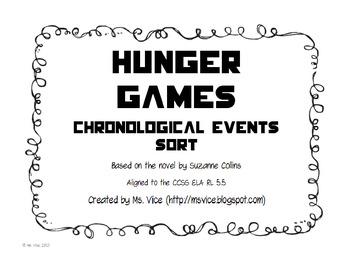 Hunger Games Chronological Order Events Sort