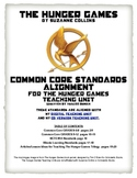 Free Hunger Games Unit Common Core Standards Alignment