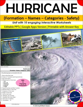 Hurricane- Definition/Types/Formation/Names/Interesting Facts
