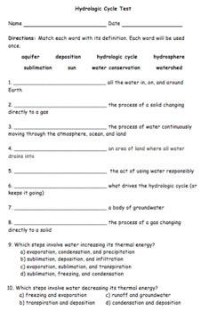Hydrologic Cycle Test