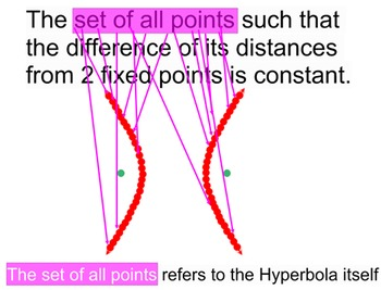 Hyperbola Introduction and 8 Assignments for Power Point