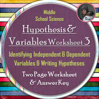 Hypothesis, Independent Variable, and Dependent Variable W