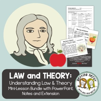 Hypothesis, Law and Theory PowerPoint and Notes - Scientif