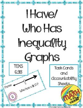I Have/Who Has Inequality Graphs TEKS 6.9B