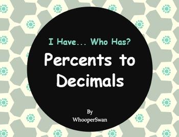 I Have, Who Has - Percents to Decimals