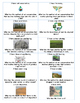 I Have, Who Has? Soil Horizon/Soil Conservation/Soil Formation