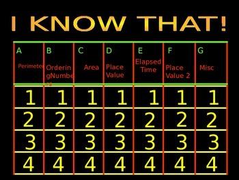 I Know That Math