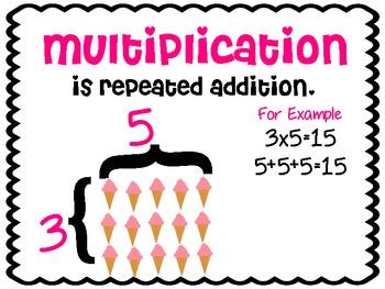 I Scream Array! {Multiplication}