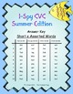 I-Spy CVC Tiny Words - Short /e/ Assorted Words (Summer Ed