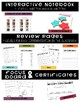 I Will Not Copy Others- Behavior Basics Program for Specia