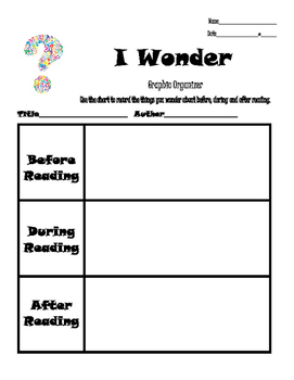 I Wonder  Graphic Organizer for Questioning