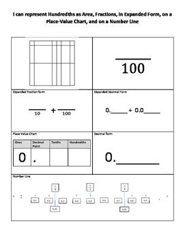 I can represent Decimals as Area_Fractions_Expanded_PlaceValue