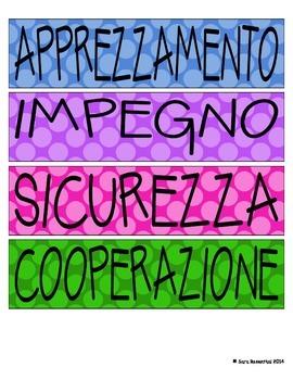 IB Attitude Signs (Italian)