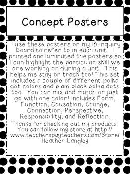 IB Concepts Posters (Polka Dot)