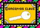 IB Key Concepts Posters Spanish - 8 Conceptos Clave del IB