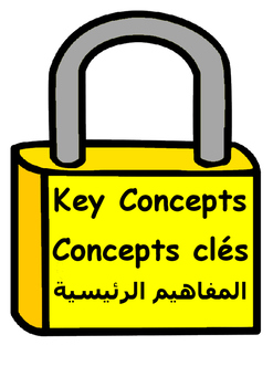 IB Key Concepts in English and Levantine Arabic (with some