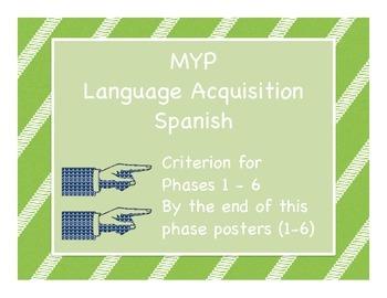 IB/MYP Language Acquisition - Spanish
