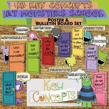 IB PYP Monster Key Concept Poster & Bulletin Board Set for
