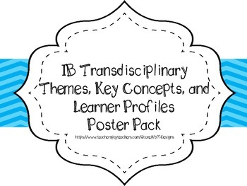 IB Poster Pack-Themes, Profiles, Concepts on Turquoise, Ye